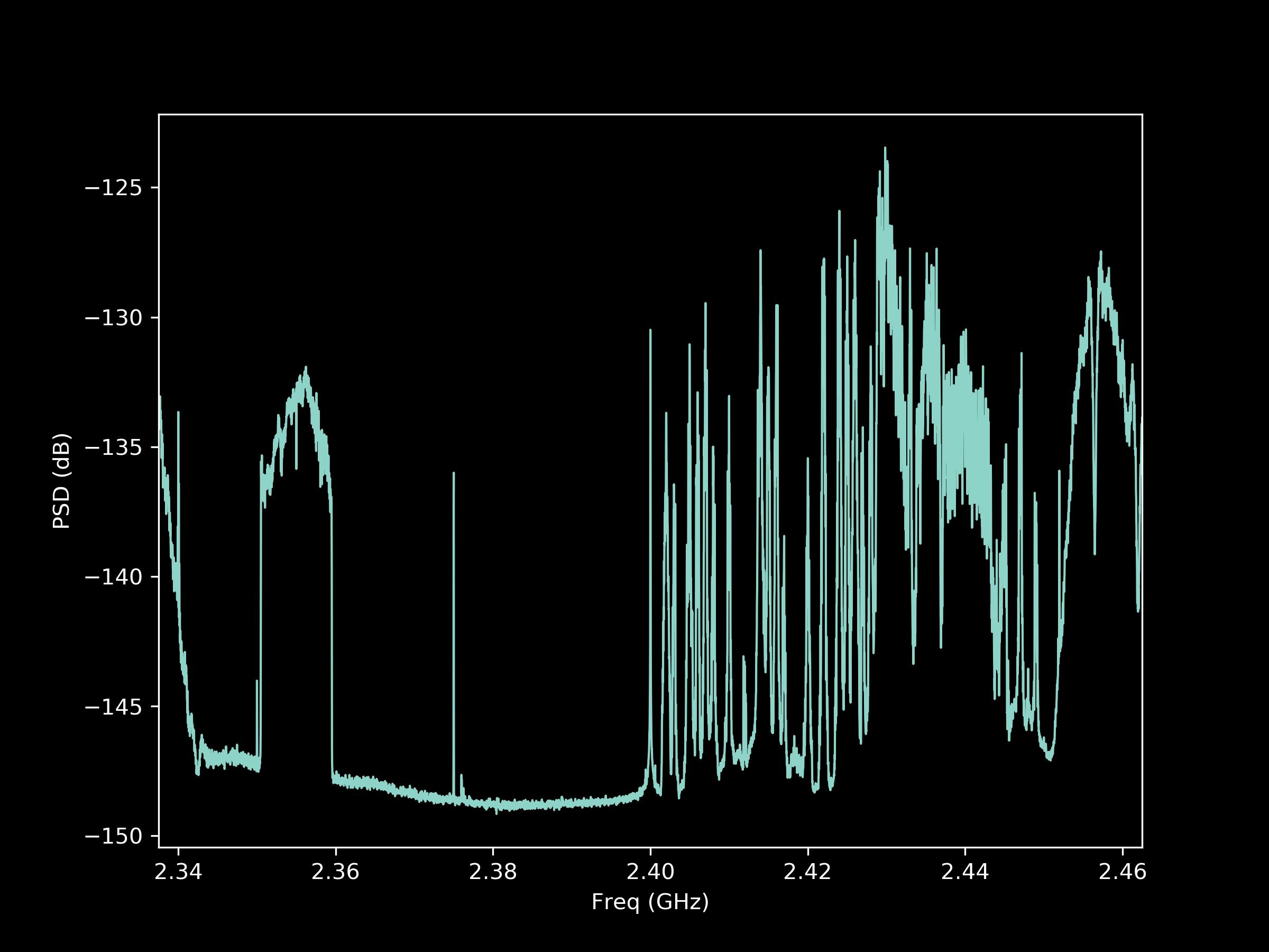 Signal Output